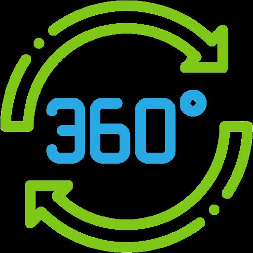 360-degree
